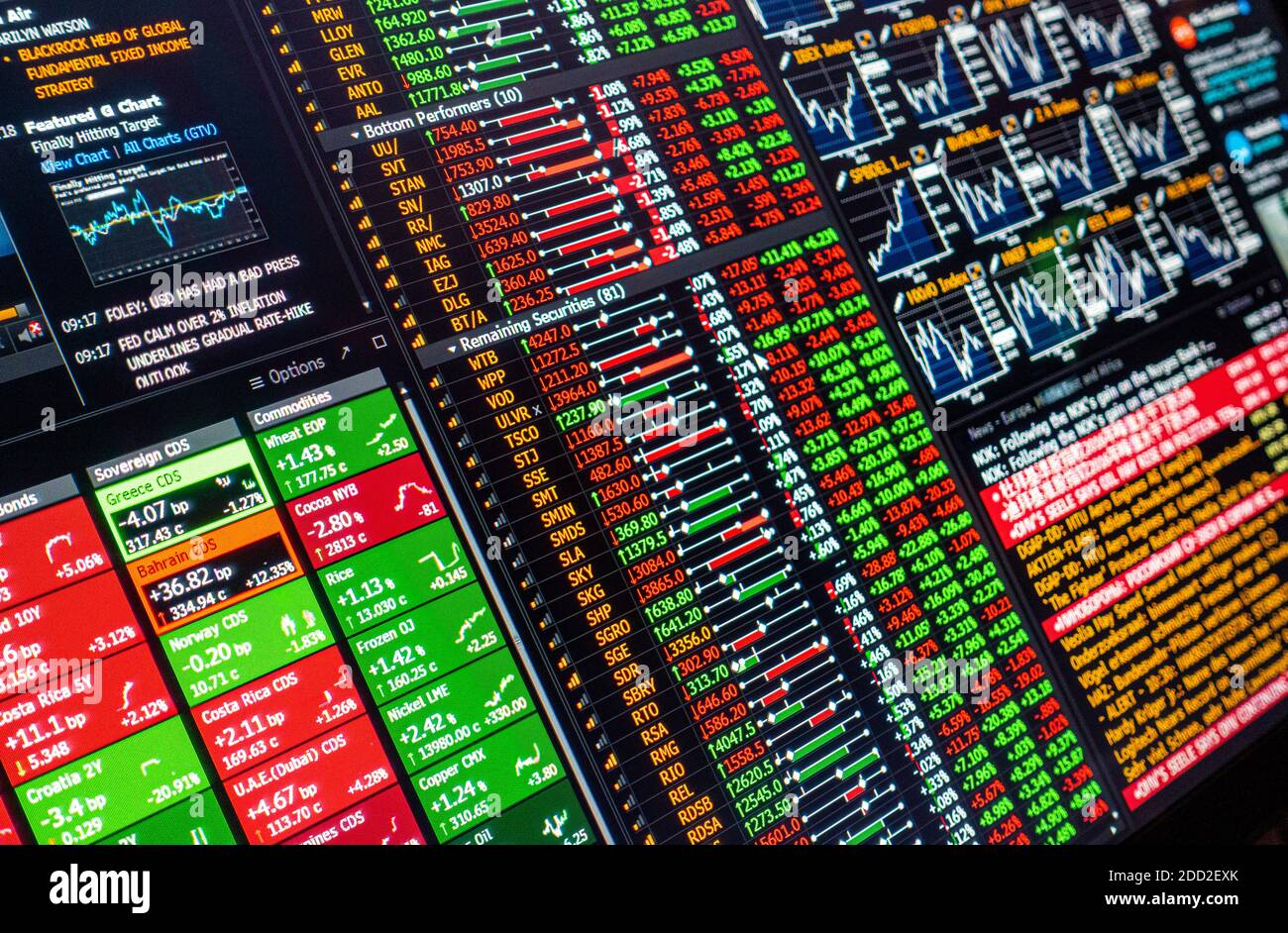 https://c7.alamy.com/comp/2DD2EXK/computer-screen-close-up-showing-stock-exchange-finance-data-financial-markets-stocks-shares-commodities-credit-default-swaps-cds-stock-market-news-2DD2EXK.jpg