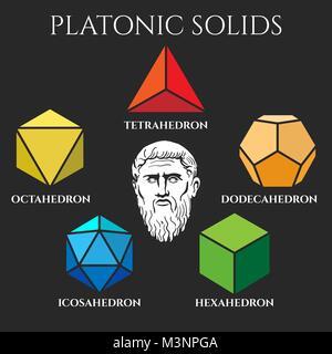 Solides platoniques. Platon ensemble solide tel que tétraèdre et dodécaèdre, octaèdre et icosaèdre vectoriel géométrique - image de fichier