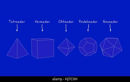 solide platonique - dessin animé bleu blanc - image du fichier