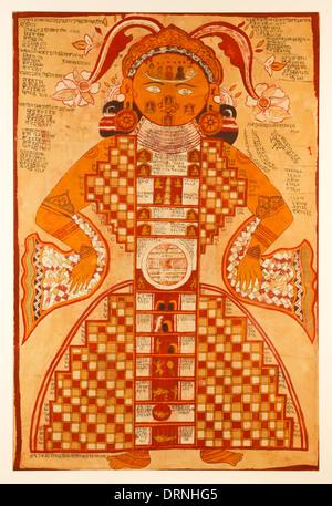 Jain Purushkara Yantra, cosmic figure gouache on silk from Rajasthan India circa 1780 showing Jambudvipa the heavens and hell. - Stock Image