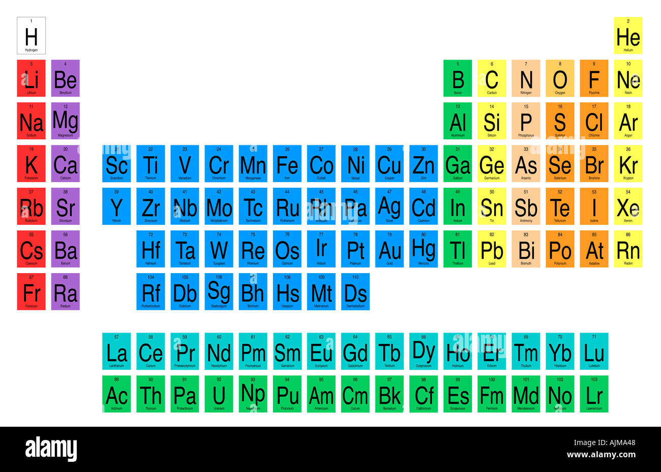 Periodic table stock photos periodic table stock images alamy periodic table stock image urtaz Image collections