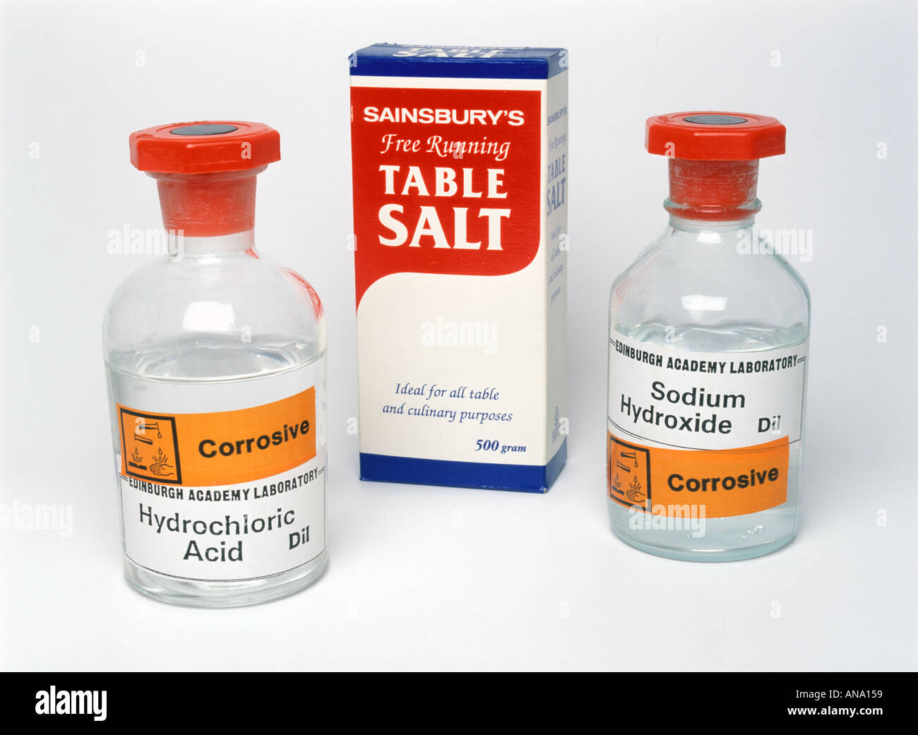 Hydrochloric Acid Stock Photos & Hydrochloric Acid Stock