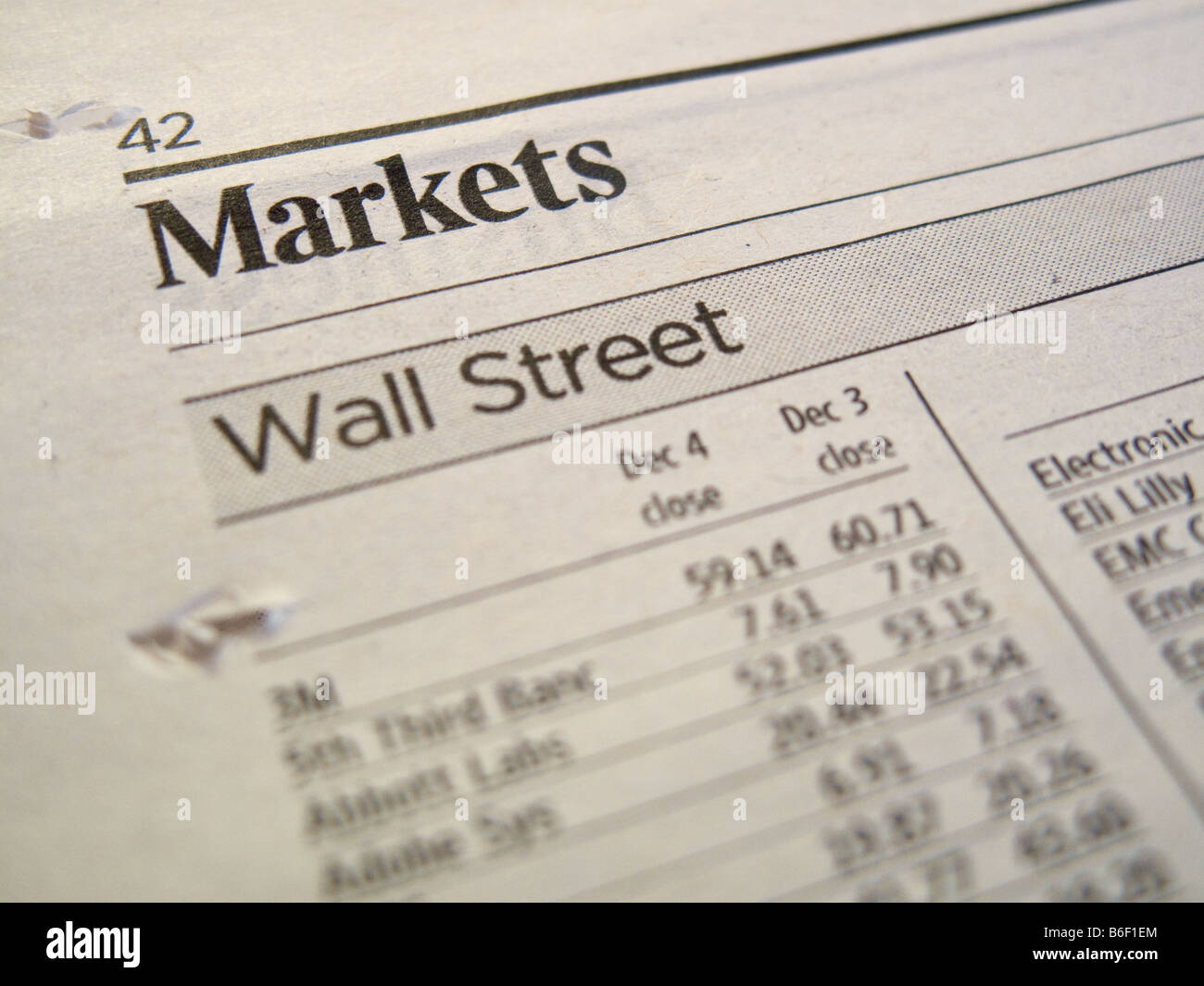 Stocks and shares market page in a newspaper financial section - Stock Image