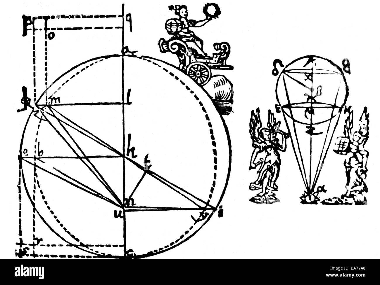 JOHANNES KEPLER ASTRONOMIA NOVA EPUB DOWNLOAD