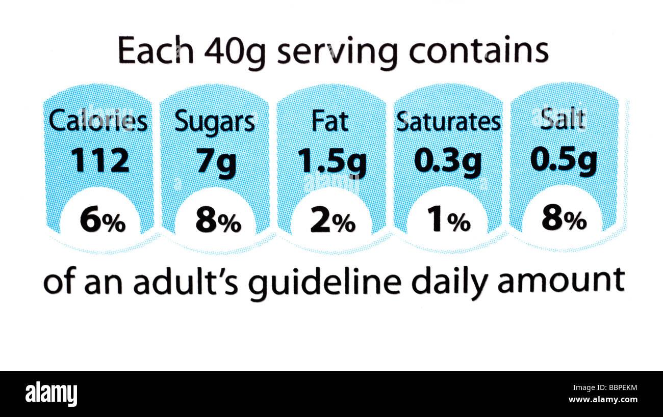 UK food label showing nutrition information - Stock Image