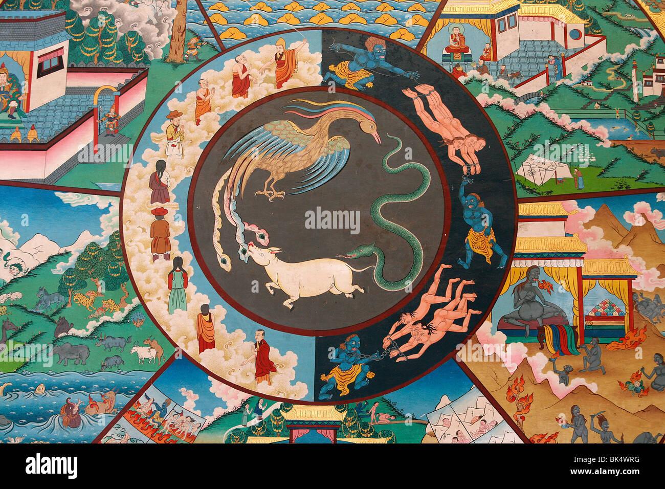 Wheel of life (wheel of Samsara) showing rooster, snake and pig, Kopan monastery, Kathmandu, Nepal, Asia - Stock Image