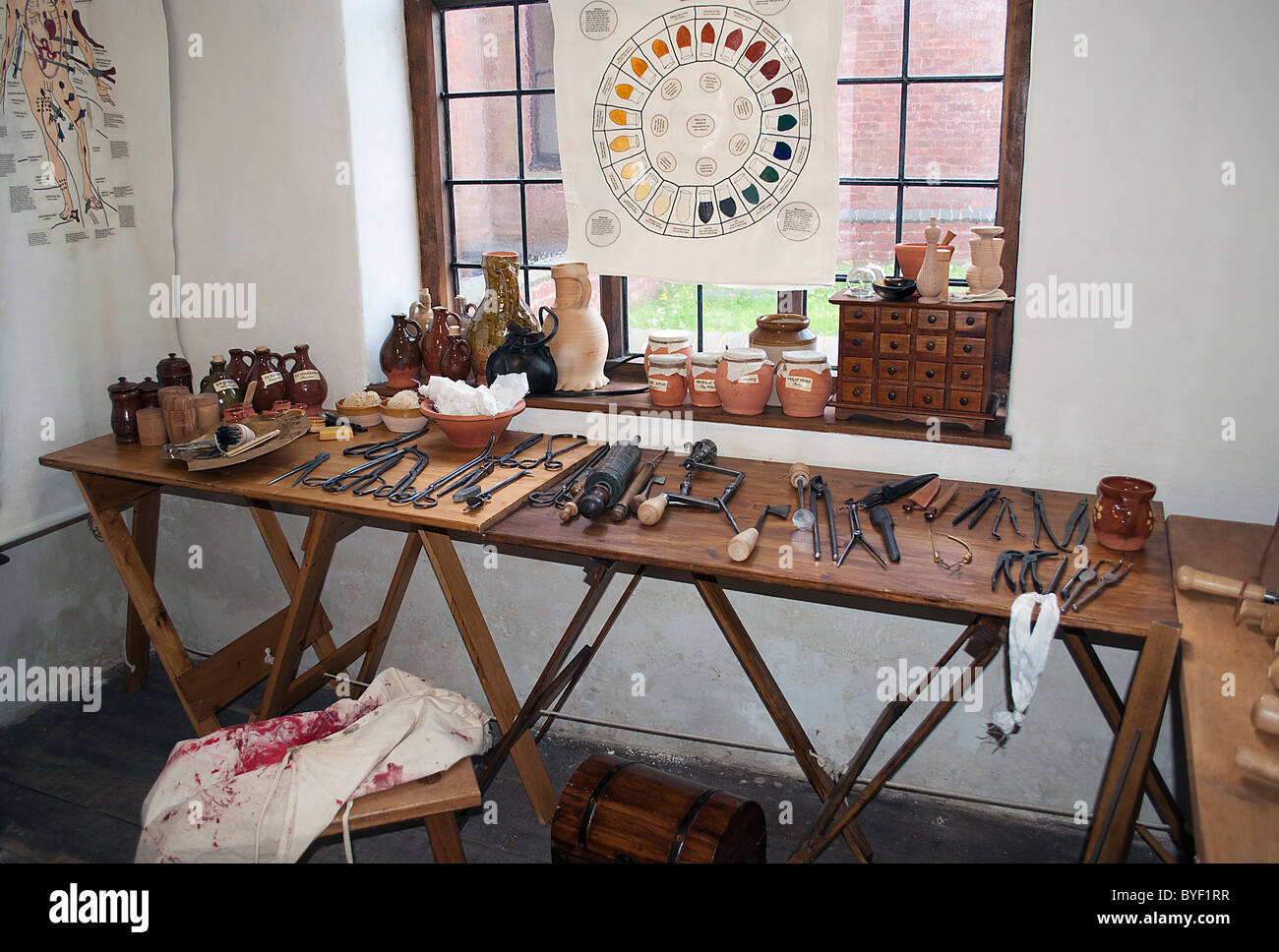 Medieval Surgery Tool Display At Haden Hill House Old West Midlands