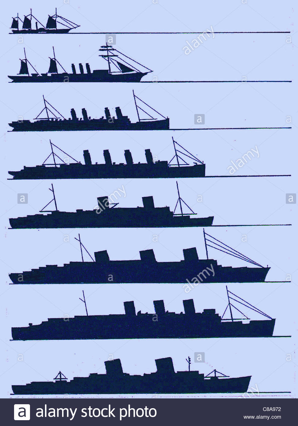 What are the types of ships 78