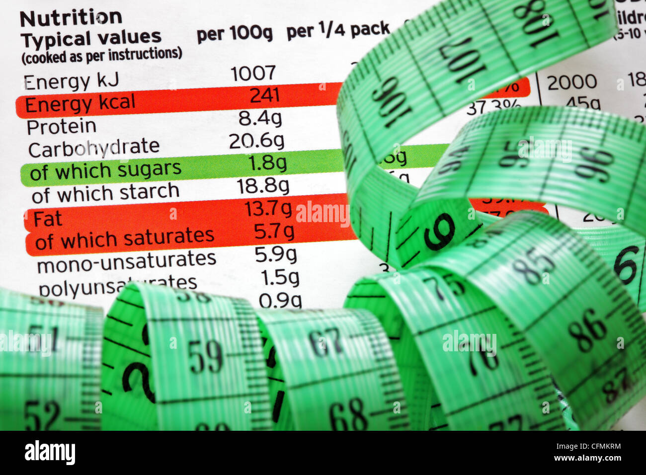 Nutrition label and measure tape - Stock Image
