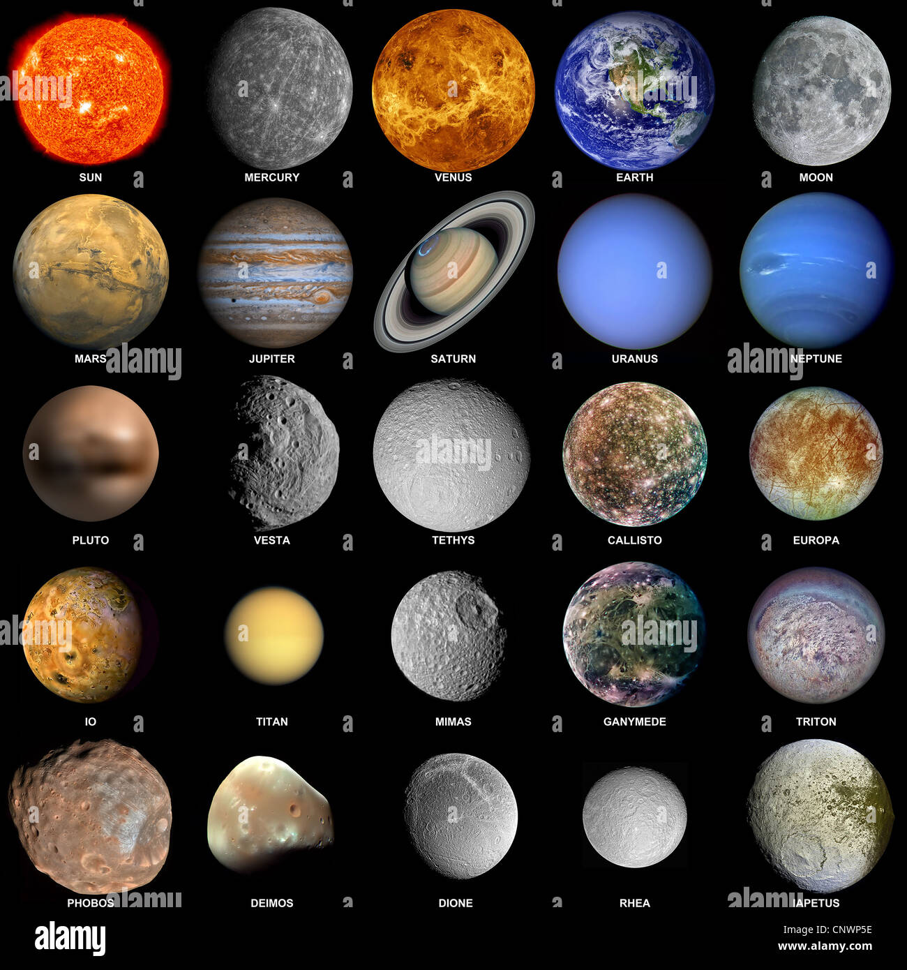 All Of The Planets That Make Up The Solar System With The