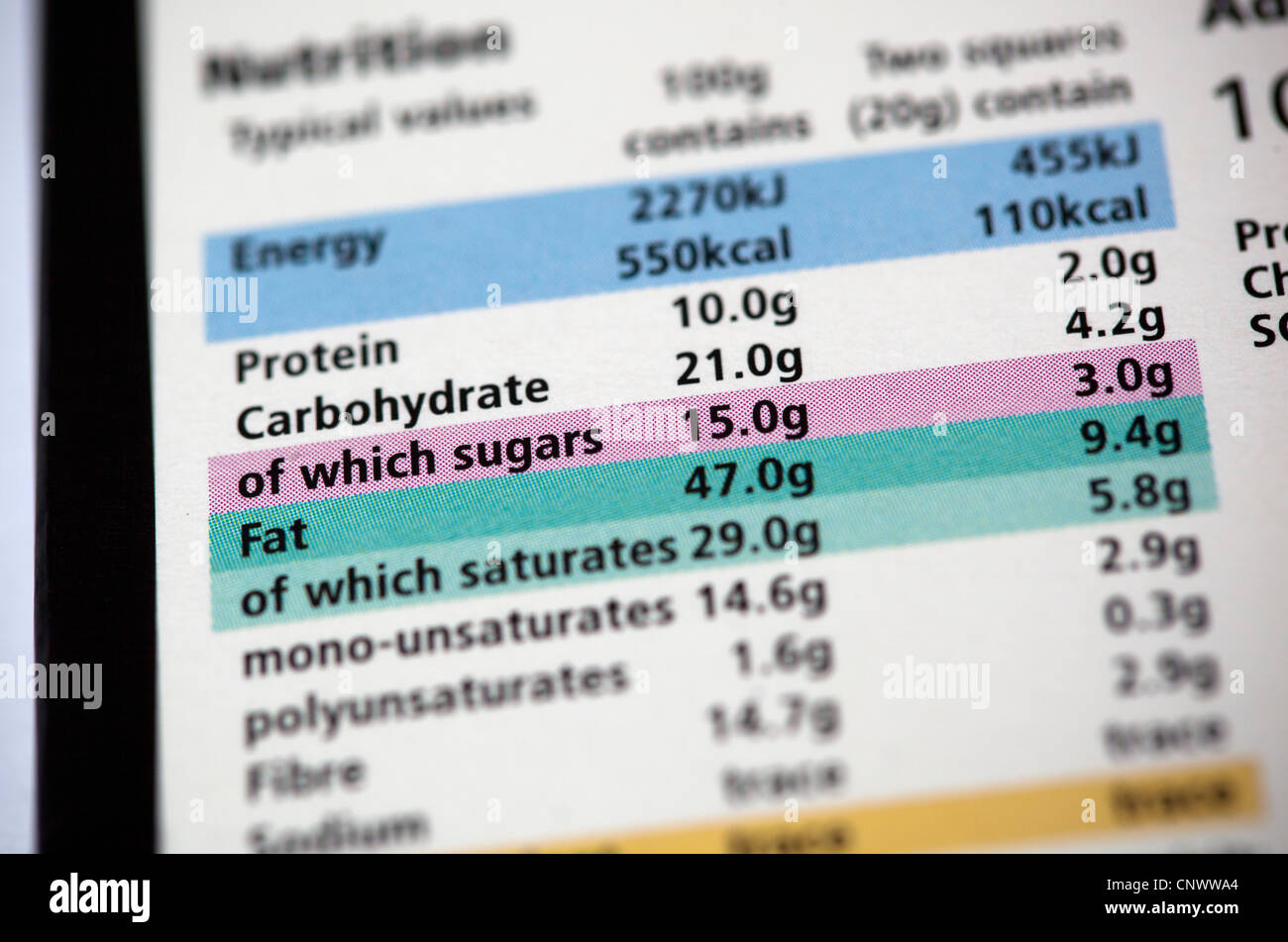 Nutrition Food Label - Stock Image