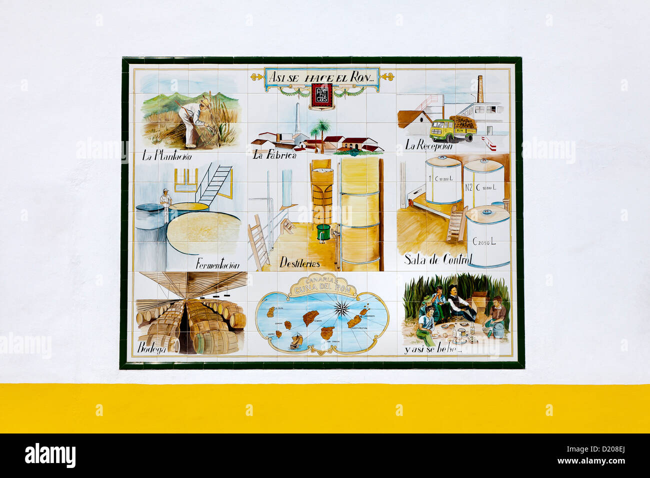 Rum production tile picture, Arehucas Rum Factory, Arucas, Gran Canaria, Canary Islands, Spain - Stock Image