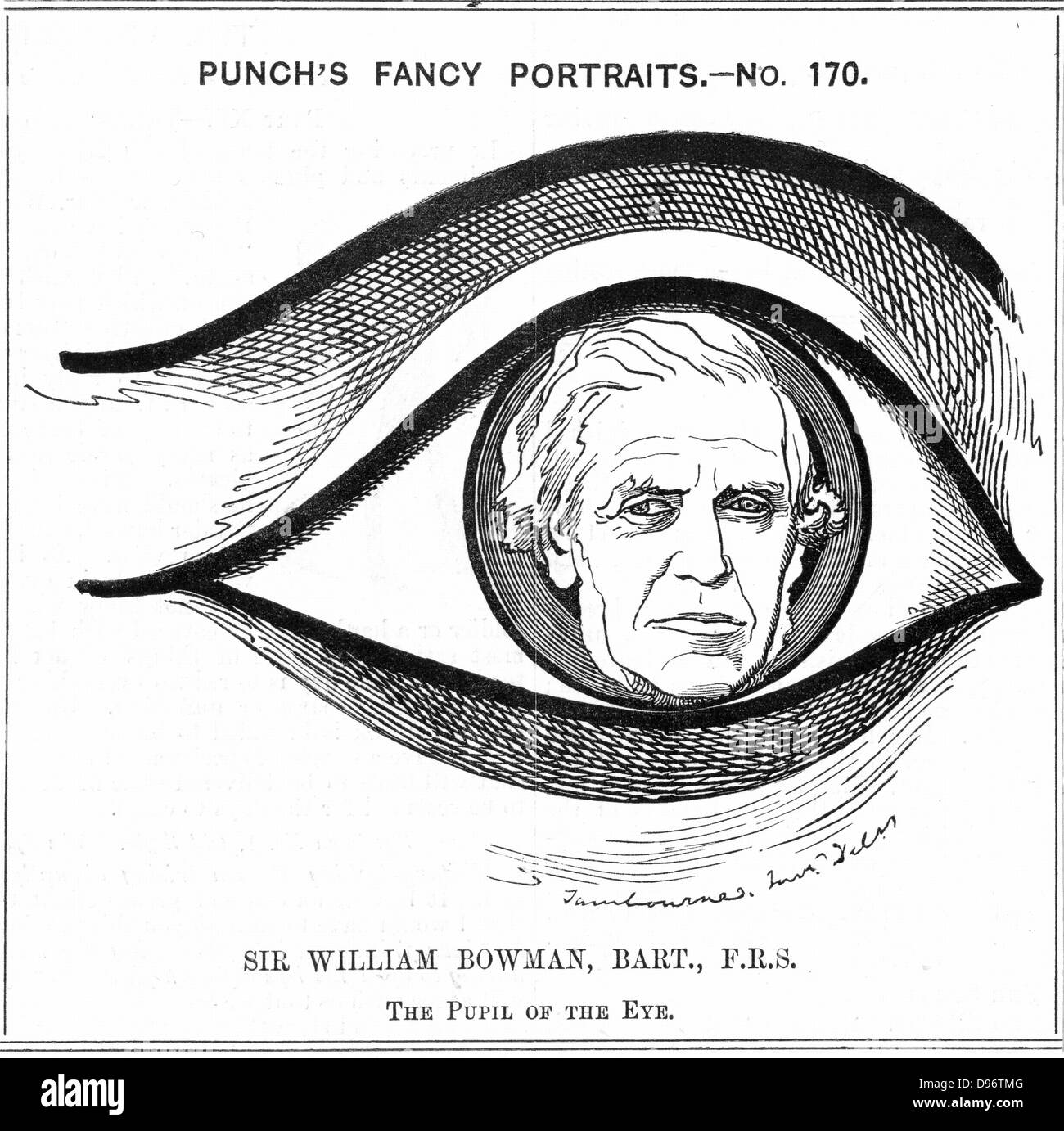 William Bowman (1816- 1892) English anatomist, surgeon and ophthalmologist  was born at Nantwich, Cheshire. After five years at