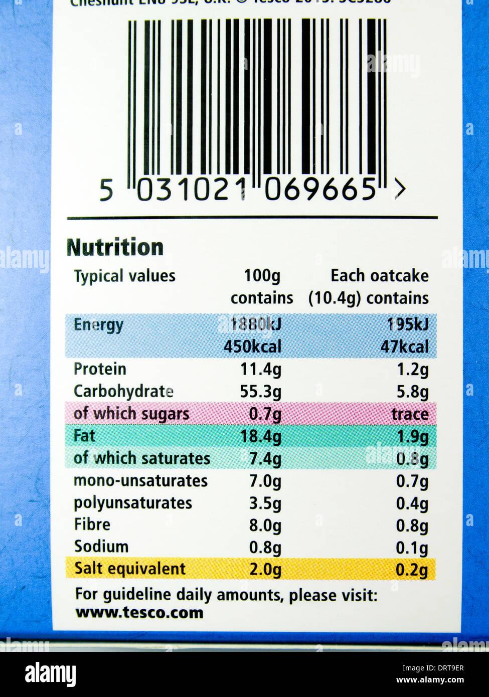 Nutritional information food label. - Stock Image