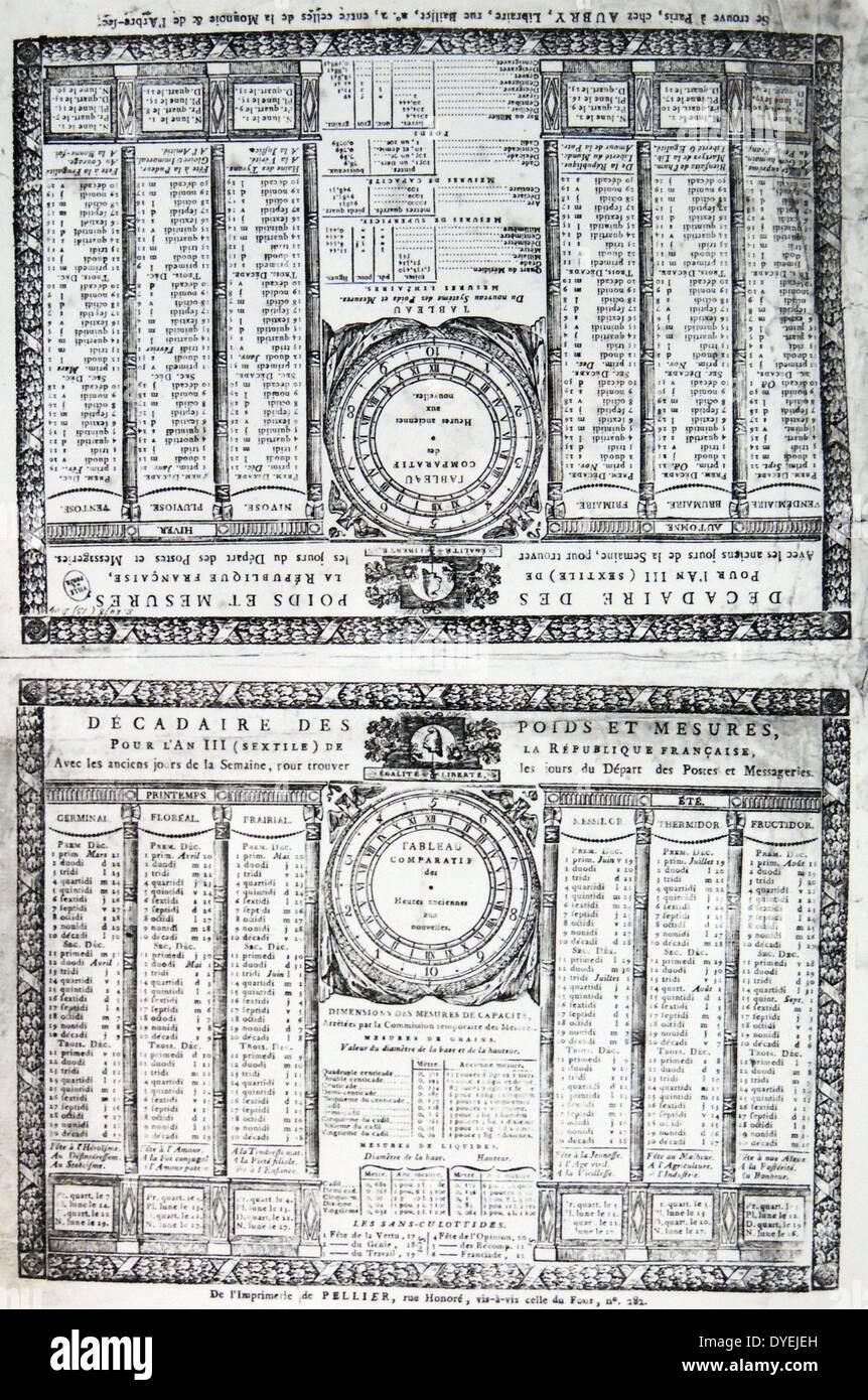The French Republican Calendar Calendrier Republicain Francais Or
