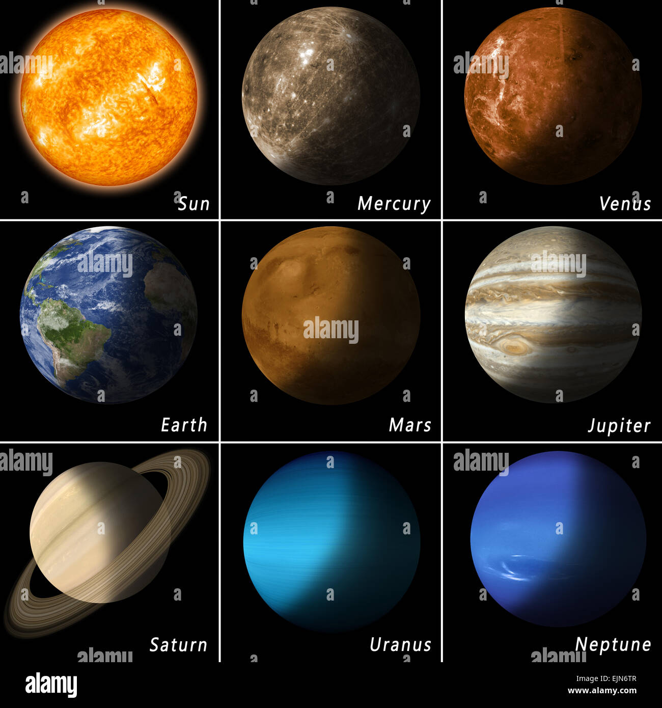 all best known solar system planets and the main star sun