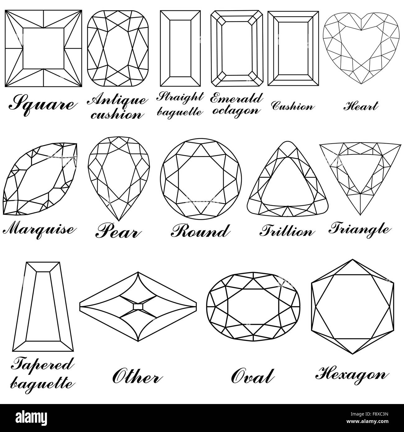 Stone Shapes And Their Names Vector Stock Photo 91549353 Alamy