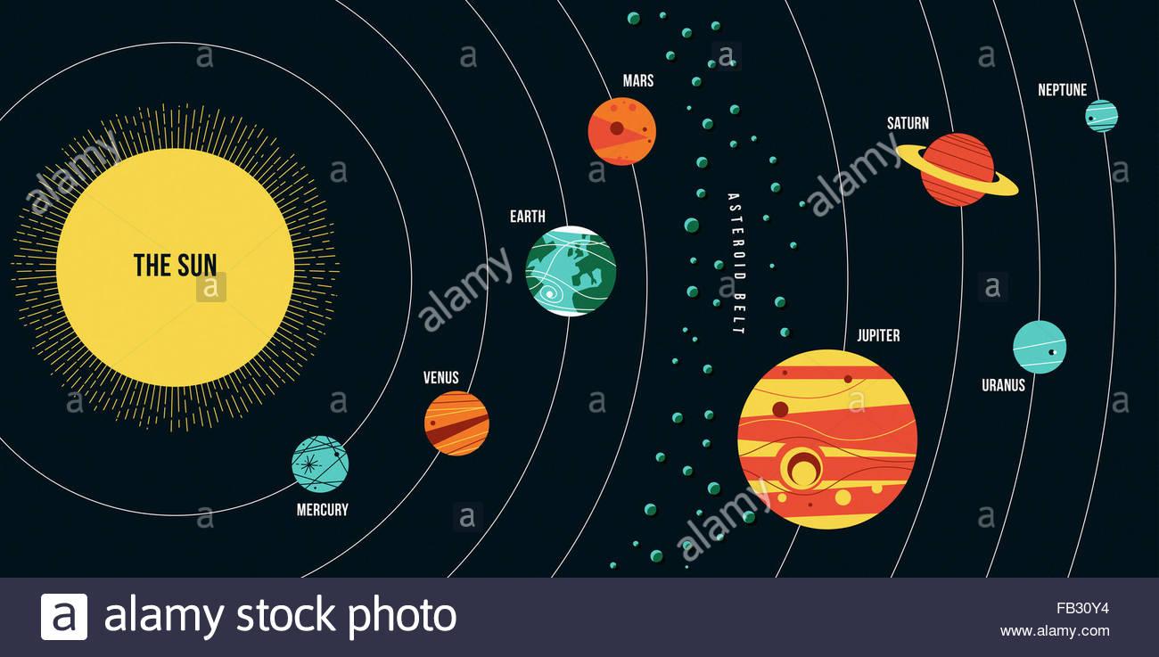 Großzügig Solarsystem Schaltplan Galerie - Elektrische Schaltplan ...