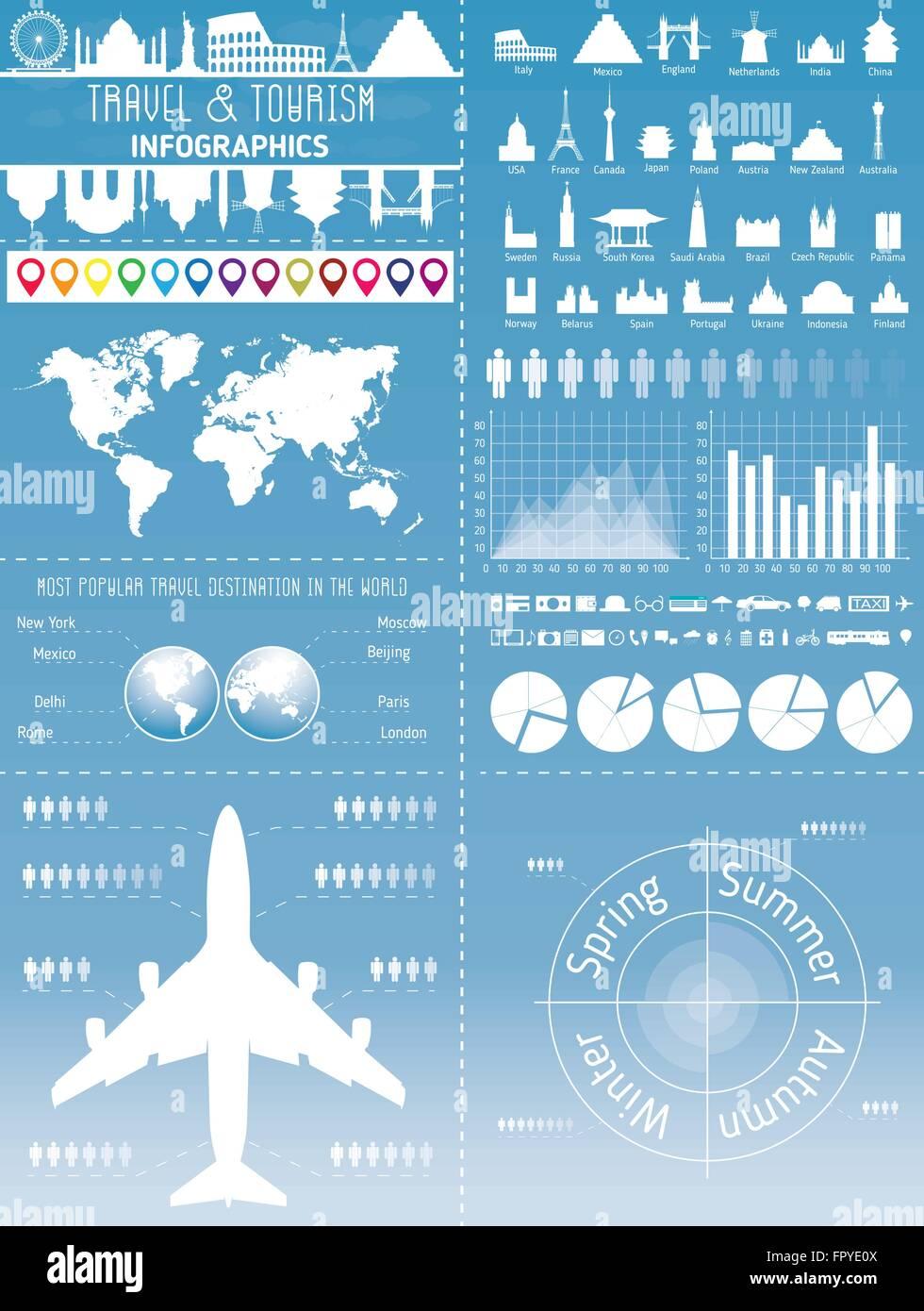 Travel infographic set with landmarks icons world map chart and travel infographic set with landmarks icons world map chart and airplane vector illustration gumiabroncs Images