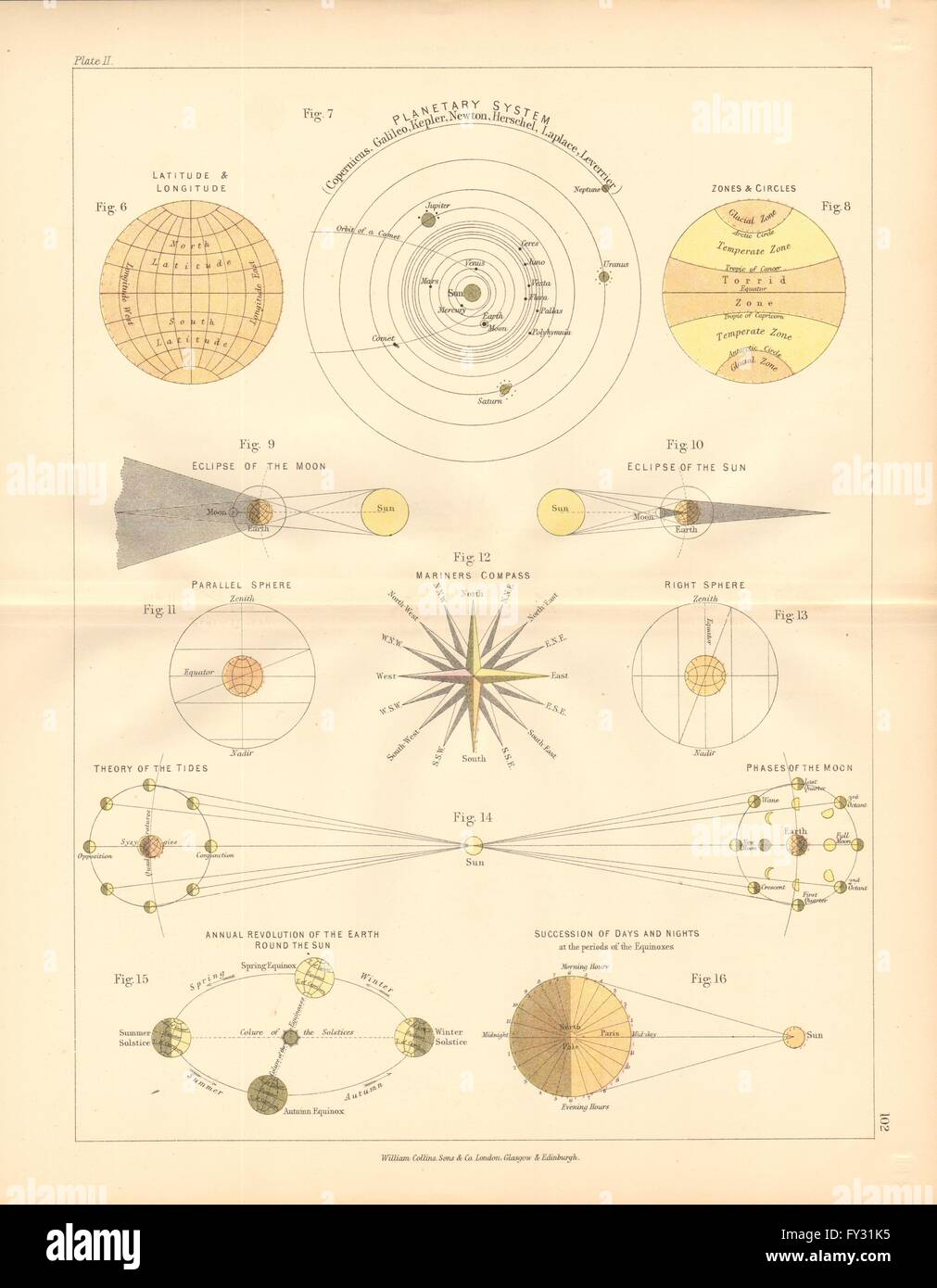 Moon Phase Lunar Eclipse Diagram Schematic Diagrams Phases Star Chart Solar System Eclipses Tides Bartholomew
