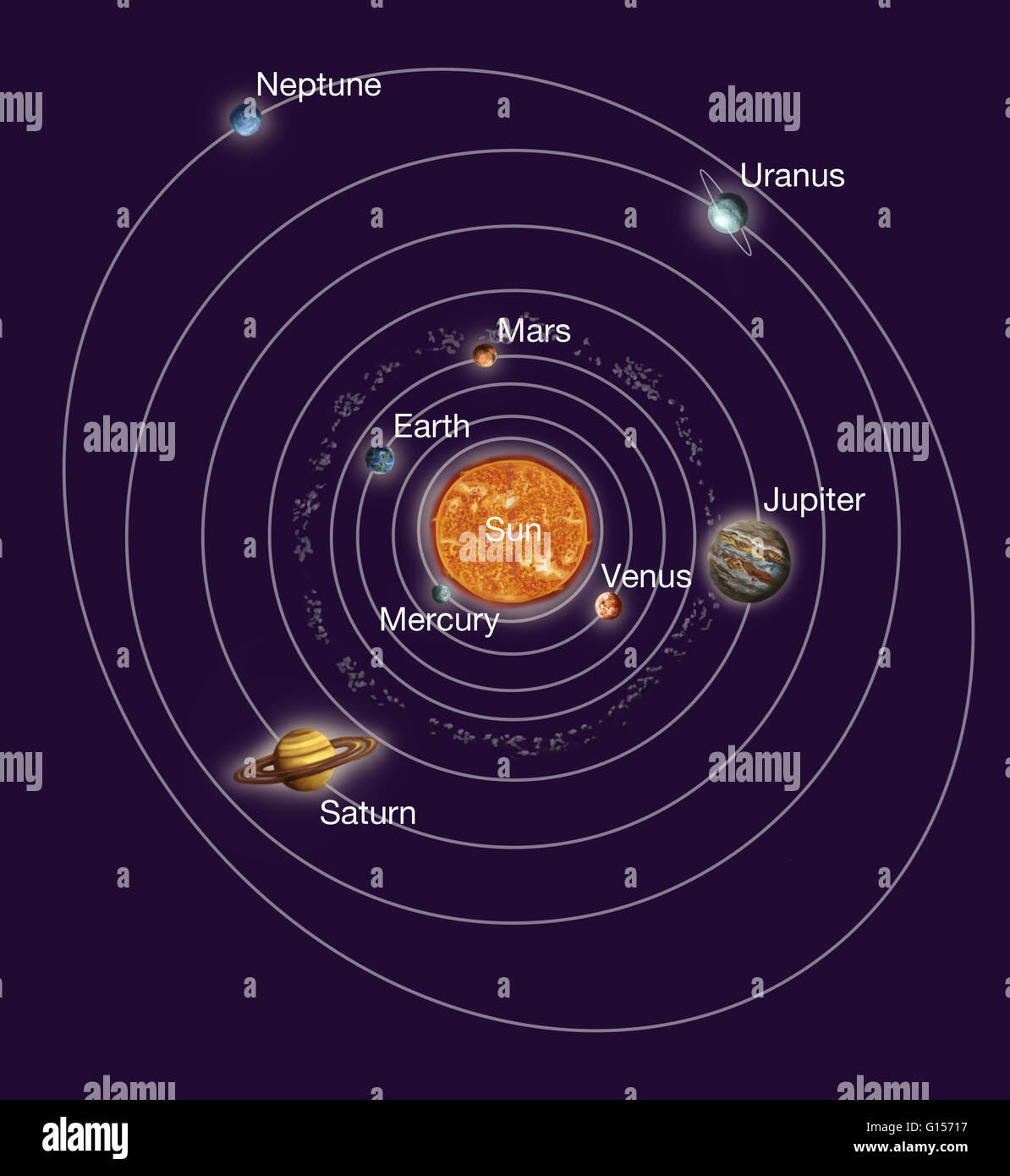 earth in solar system Earth lab: solar system [jon richards] on amazoncom free shipping on qualifying offers take a fantastic journey into outer space with earth lab: solar system .