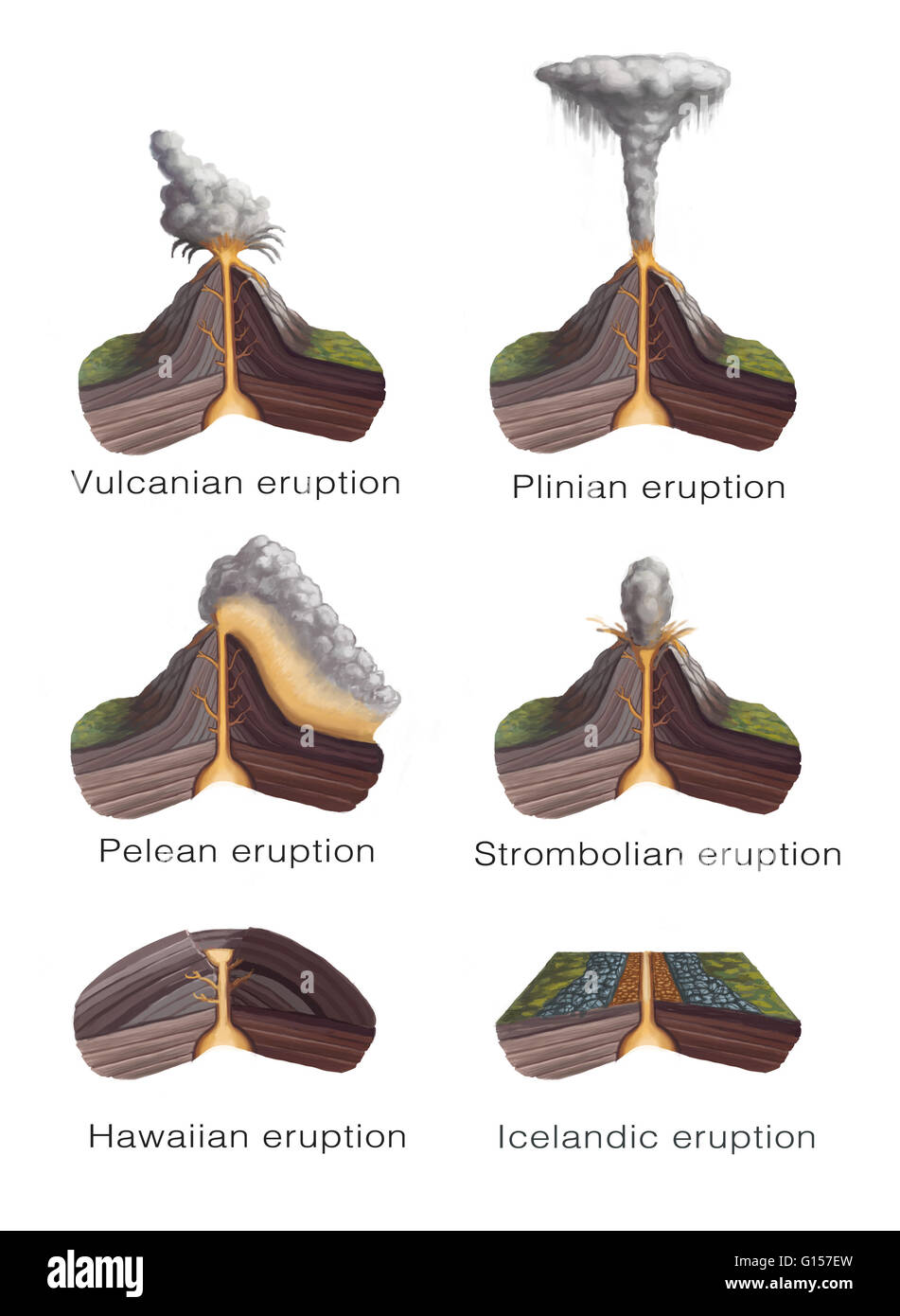 Types Of Volcanic Eruptions Vulcanian Eruption A Short Violent. Types Of Volcanic Eruptions Vulcanian Eruption A Short Violent Relatively Small Explosion Viscous Magma The Results From. GM. Magmatic Eruption Diagram At Scoala.co