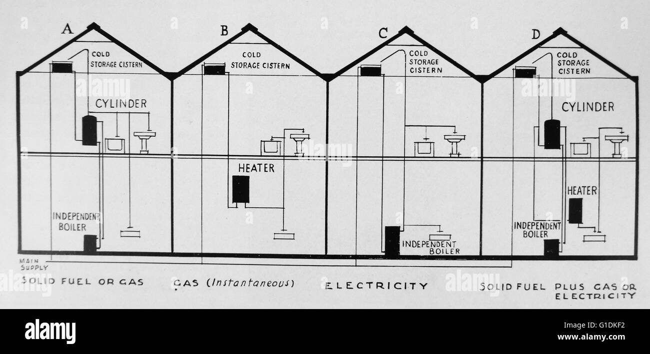 Diagram of houses using different power sources for the home Stock ...