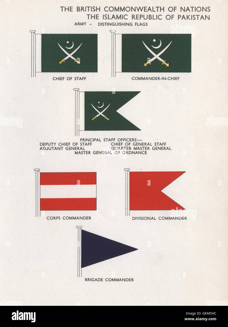 PAKISTAN ARMY FLAGS. Chief of Staff. C-in-C. Commander, vintage print 1958 - Stock Image
