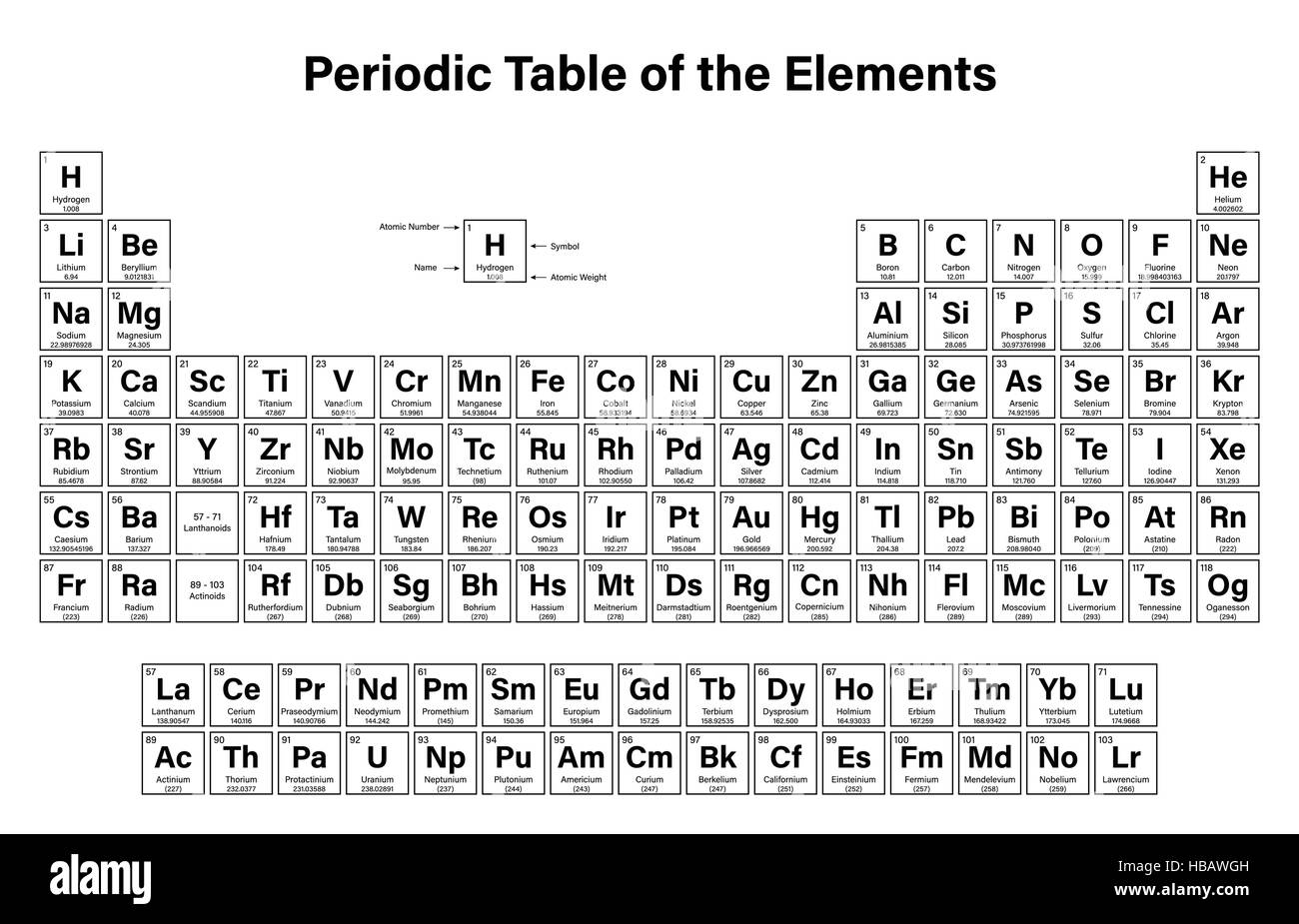 periodic table of the elements vector illustration including nihonium moscovium tennessine and oganesson - Periodic Table Of Elements Vector
