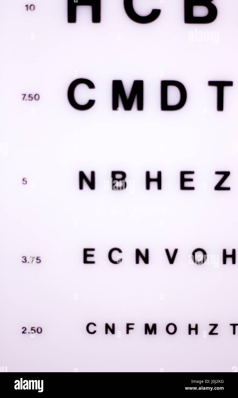 vision test chart - Bogas.gardenstaging.co