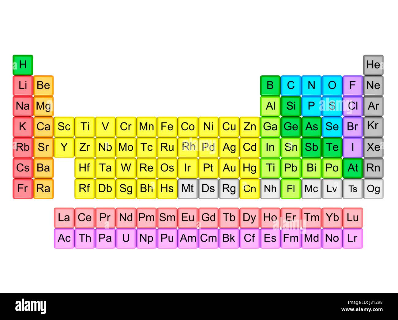 Periodic table in 18 column layout this table includes all 118 periodic table in 18 column layout this table includes all 118 known elements as of may 2017 with the most recent additions and final symbols elements urtaz Choice Image