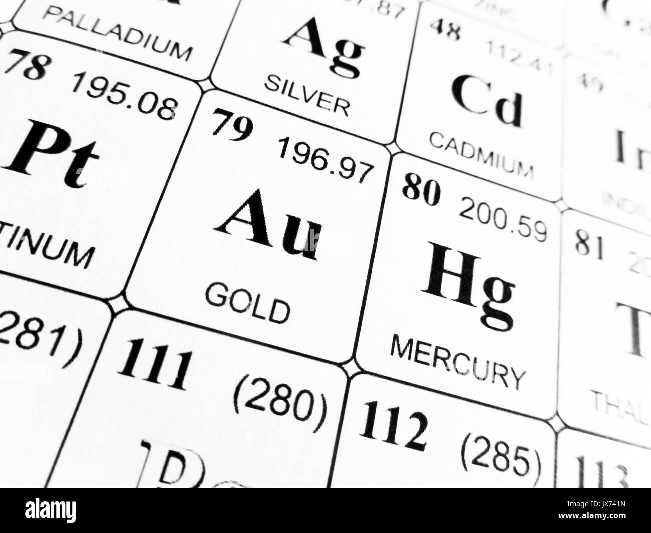 Gold on the periodic table of the elements stock photo 153820849 gold on the periodic table of the elements urtaz Image collections
