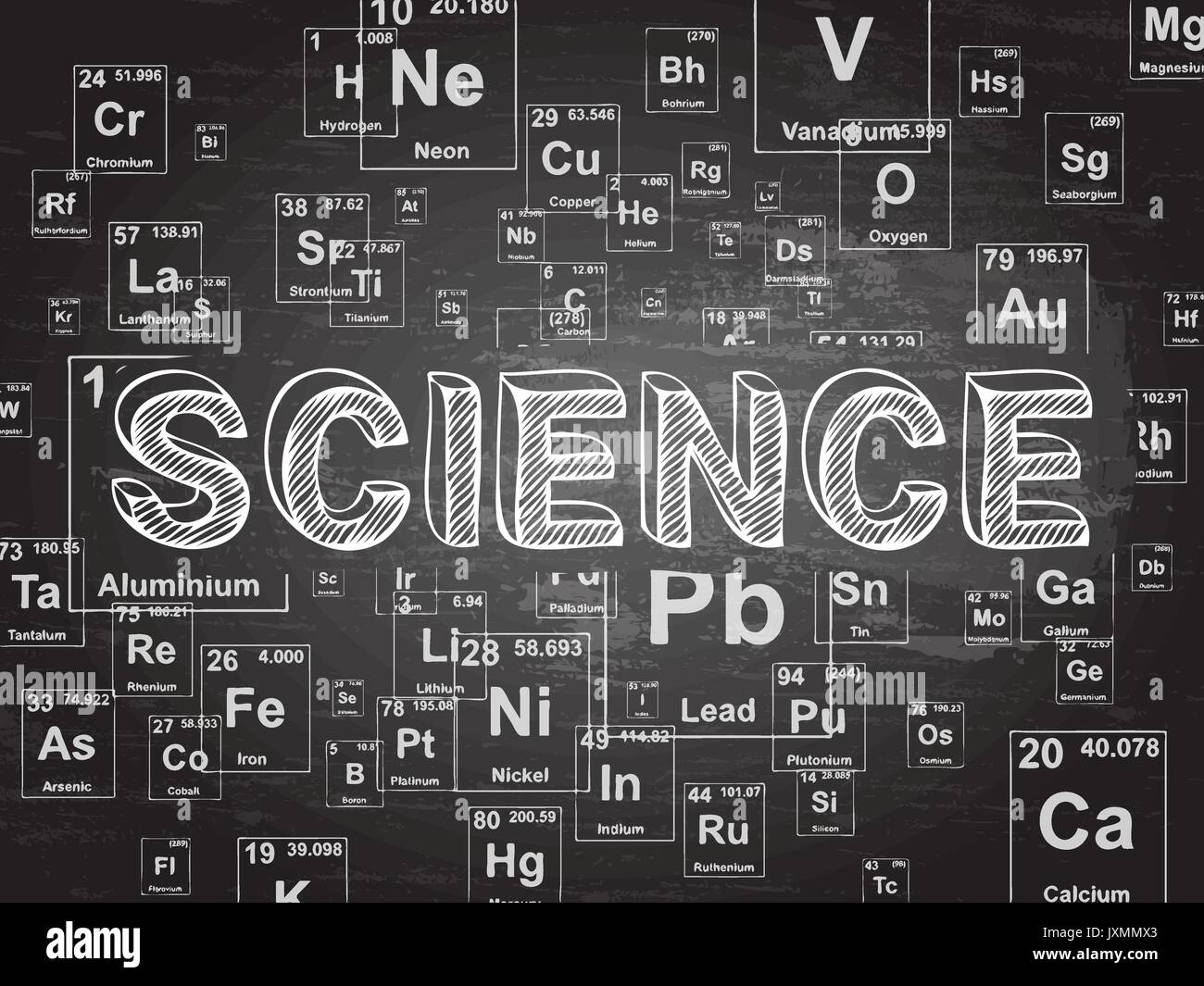 Science word on periodic table symbols blackboard background stock science word on periodic table symbols blackboard background urtaz Choice Image