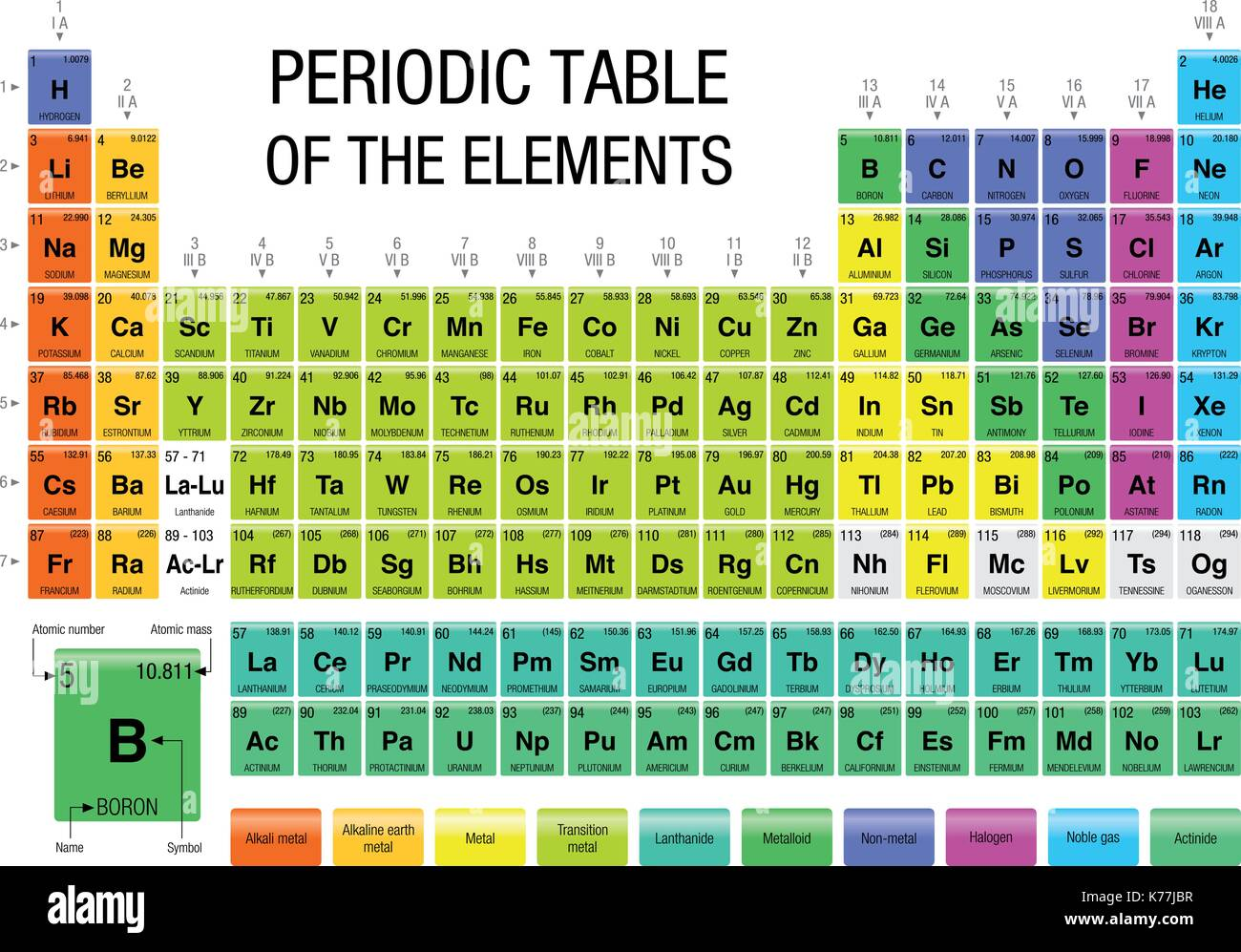 periodic table of the elements with the 4 new elements included on periodic table of the - Periodic Table As Announced By Iupac In 2016