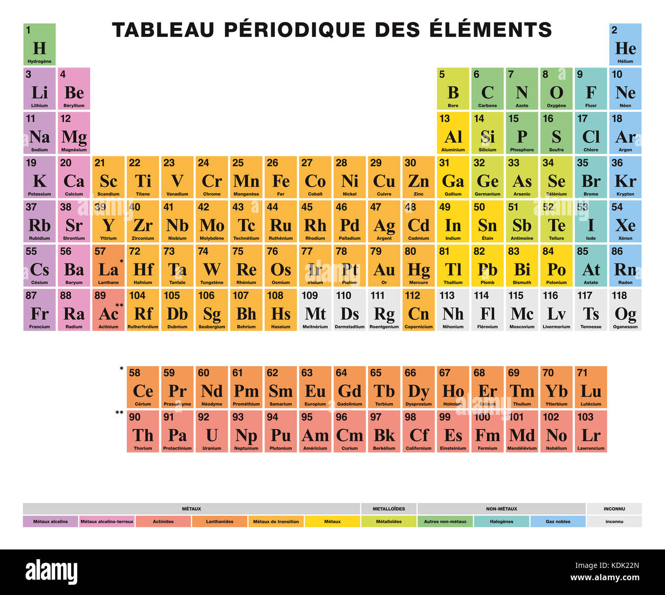 Alkali metal stock photos alkali metal stock images alamy periodic table of the elements french labeling tabular arrangement of 118 chemical elements urtaz Image collections