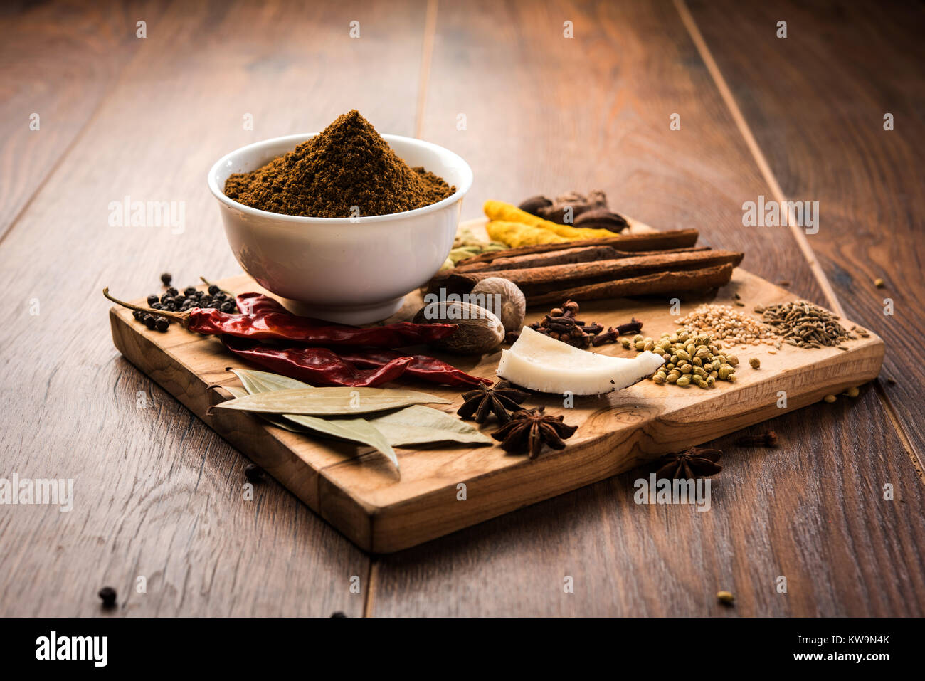 how to use garam masala