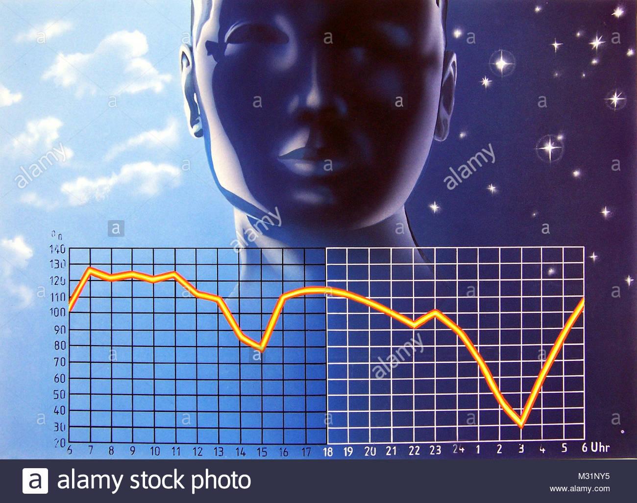 Biorhythm - Stock Image
