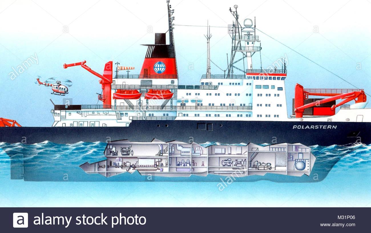 Research vessel Polarstern - Stock Image