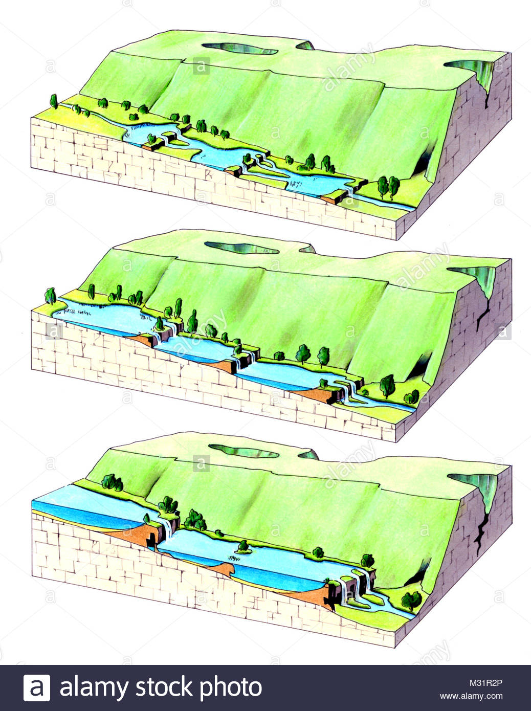 Structure of the Kalktuffseen - Stock Image