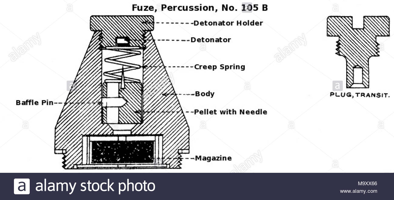 Diagram Of British Percussion Fuze No 105 B World War I Also Wwi Trench Known As The Boase Used With 2 Inch Medium Mortar 945 Heavy