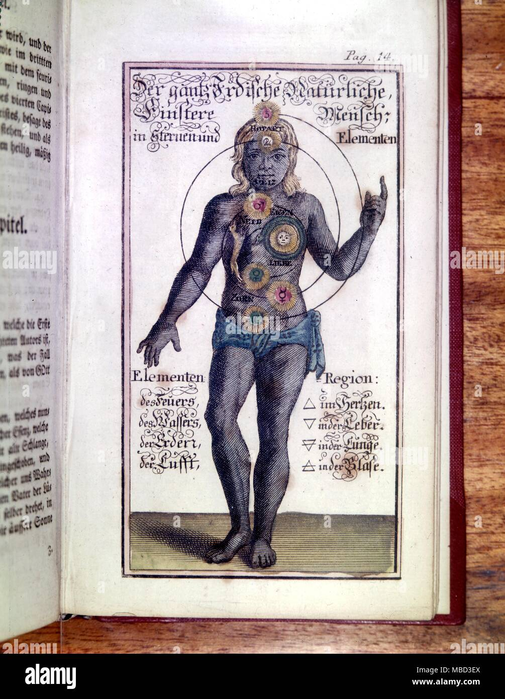 Rosicrucian Cosmic Man With The Planetary Chakra Centres Arranged