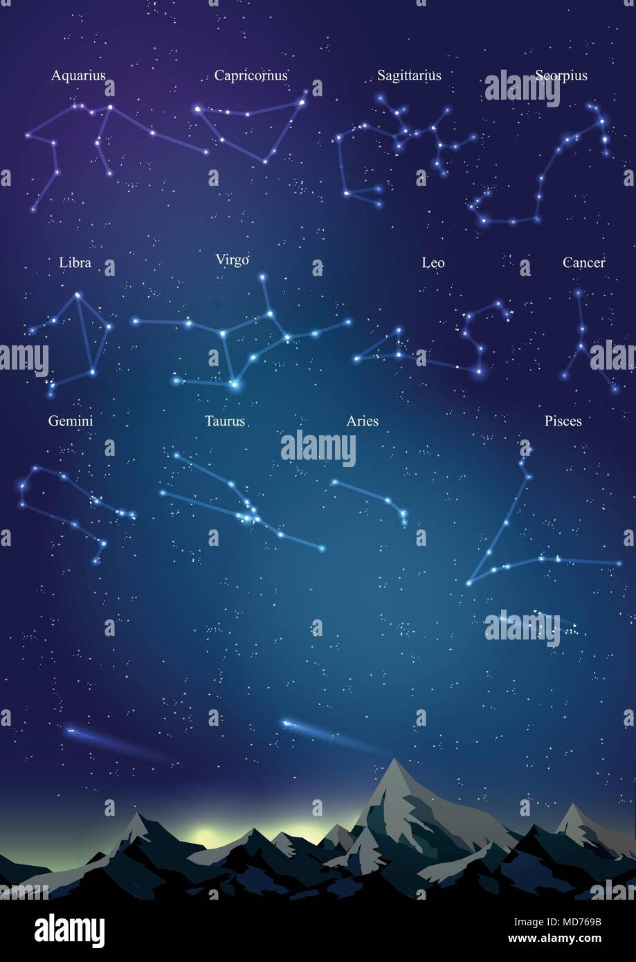 Zodiac Constellations Star Maps Over Mountains On The Night Sky - Zodiac constellations map