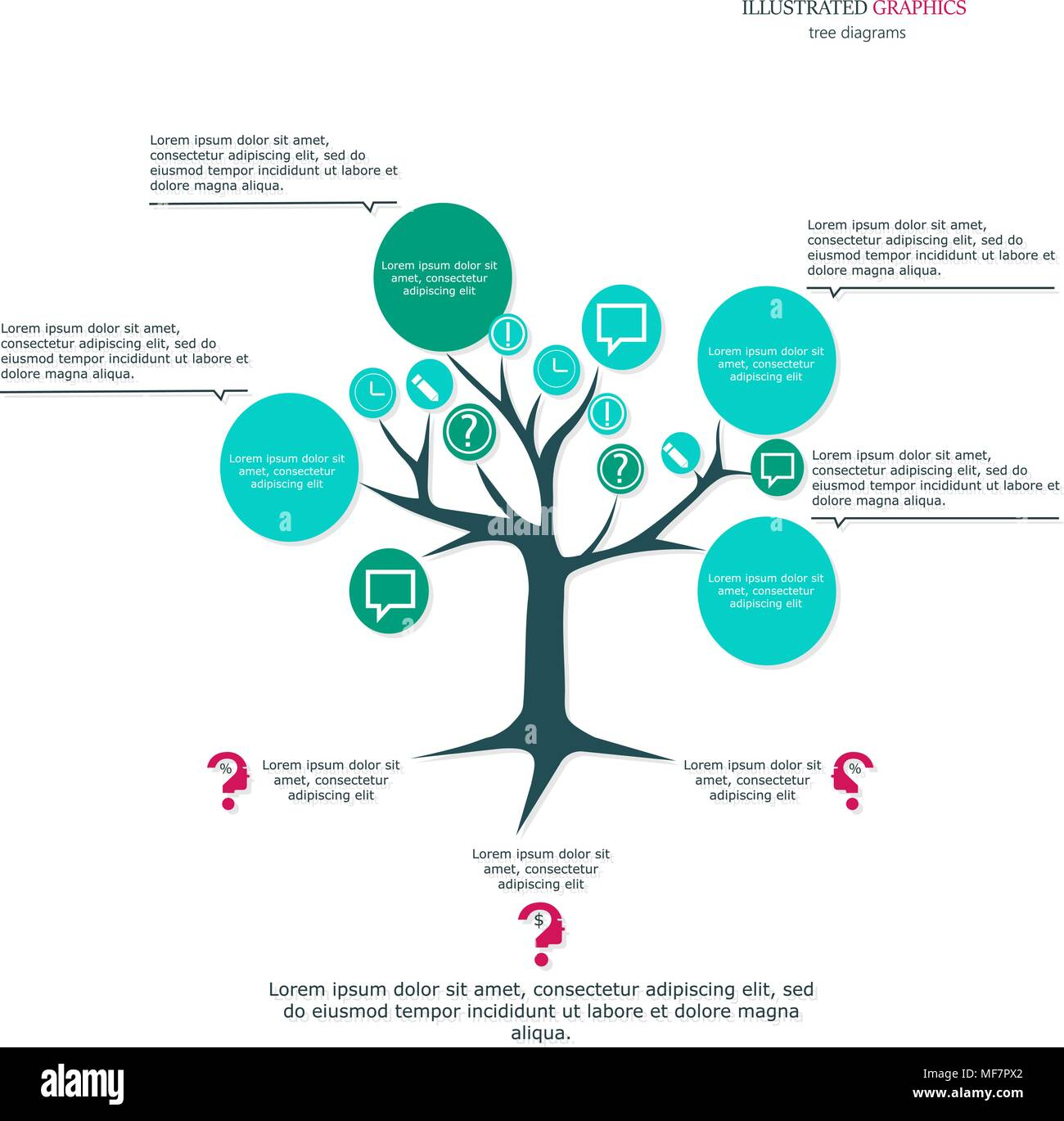 Process chart. Vector diagram, trees. Can be used for workflow ...