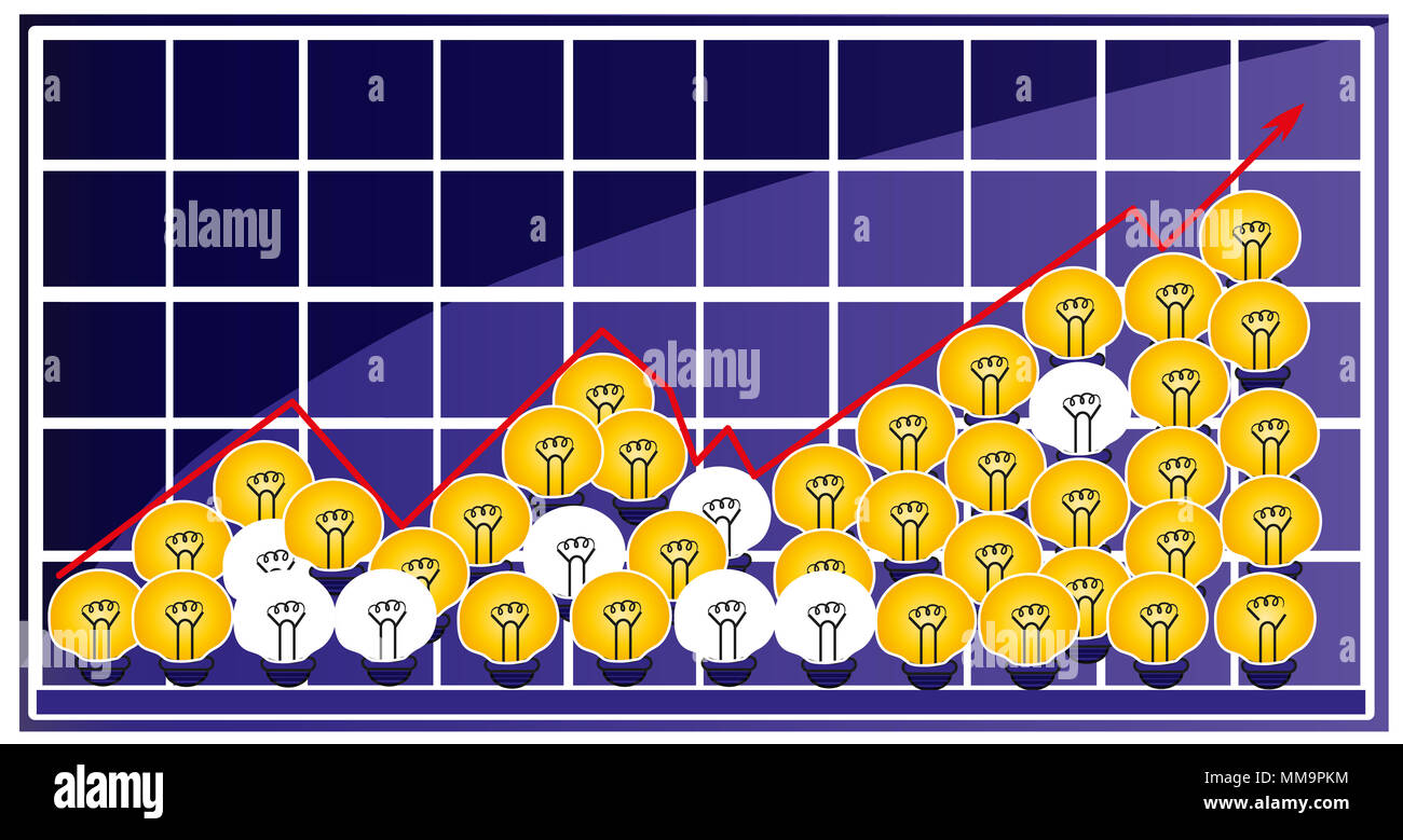 More idea more successful.  Successful increasing graph. Light bulb idea, ideas and creativty. - Stock Image