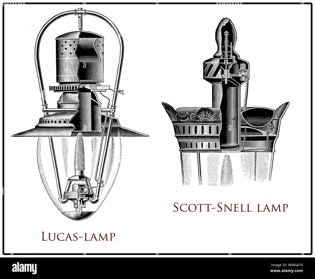 Vintage arc lamps: Lucas-lamp and Scott-Snell lamp, XIX century engraving - Stock Image