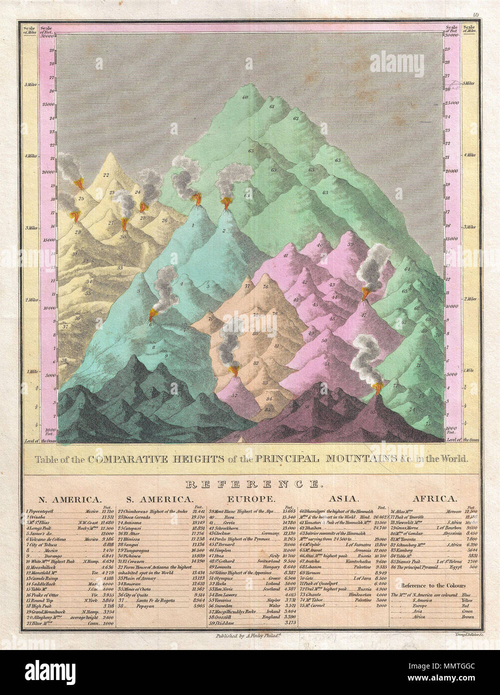 Pyramids In America Map.English This Is Finley S Highly Sought After C 1827 Map Of The