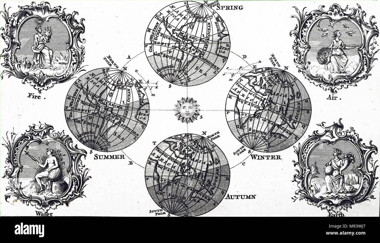 Diagram explaining the clarifying seasons and day and night as the diagram explaining the clarifying seasons and day and night as the earth orbits the sun dated 18th century ccuart Images