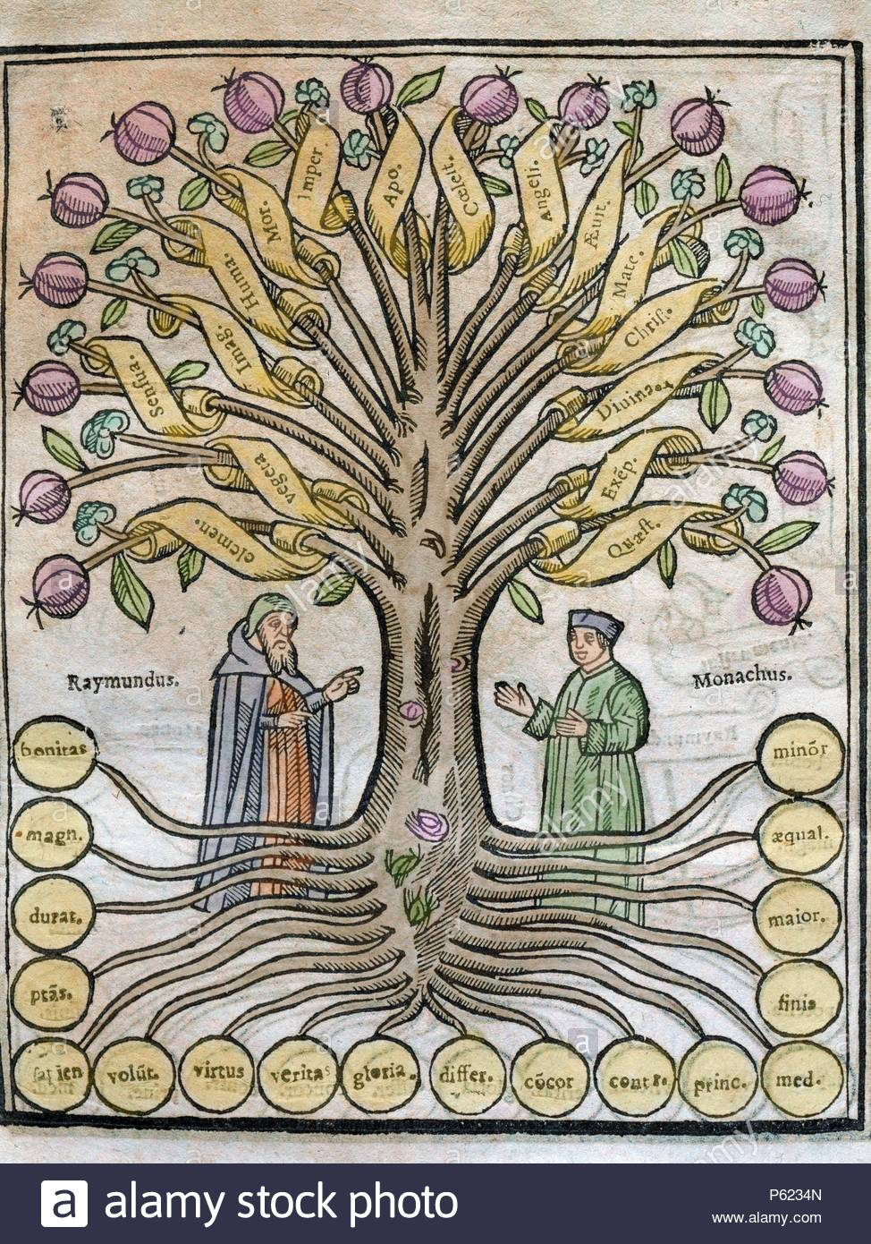 """Llull, Ramon (1233/1235-1315/1316).  Majorcan writer and philosopher. Colored engraving of """"Arbor Scientiae"""" (Tree of Science) published in Leiden in 1635. Stock Photo"""