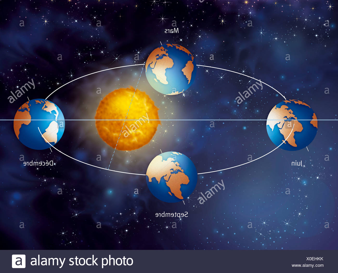 THE EARTH - Stock Image