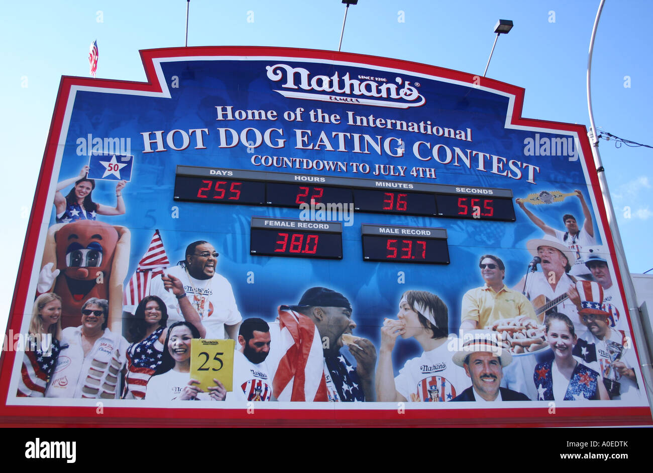 Nathan S Hot Dog Eating Contest